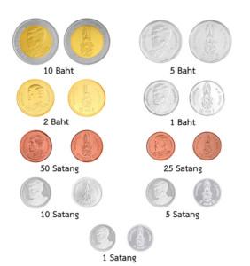 Monnaie bhats&satang